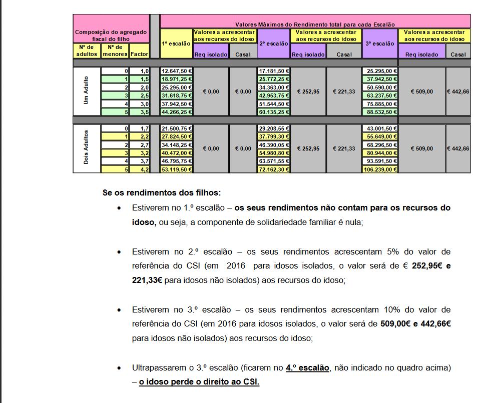 csi-_complemento_solidario_de_idosos